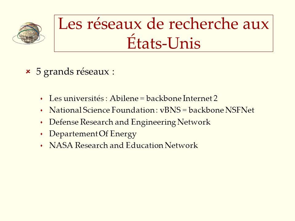 Les réseaux de recherche aux États-Unis