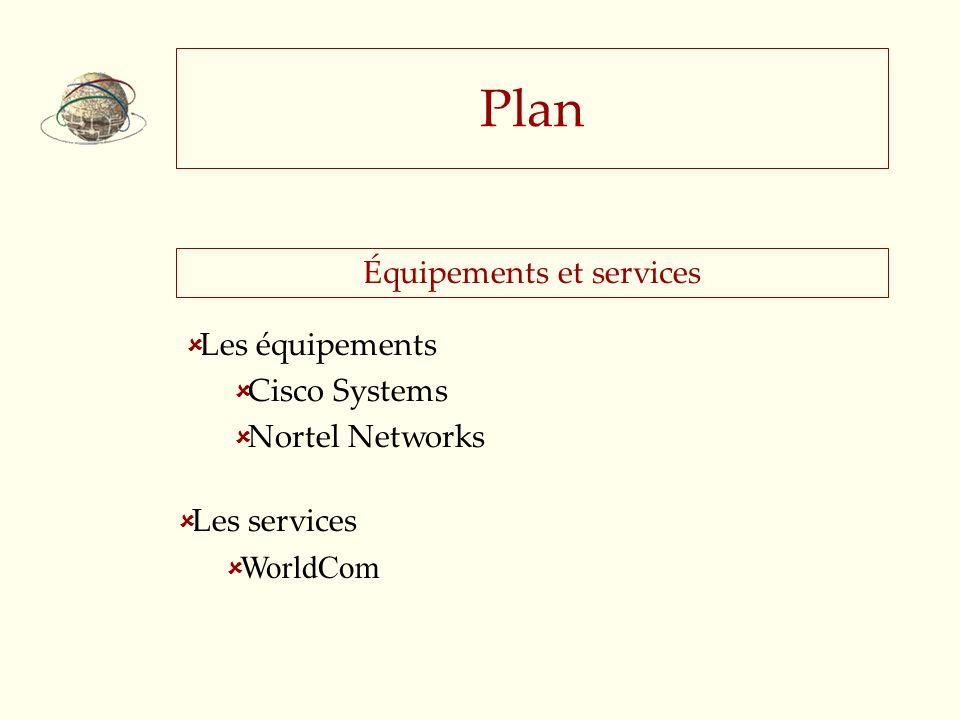 Équipements et services