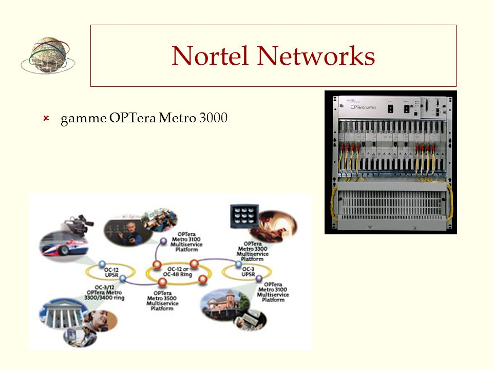 Nortel Networks gamme OPTera Metro 3000
