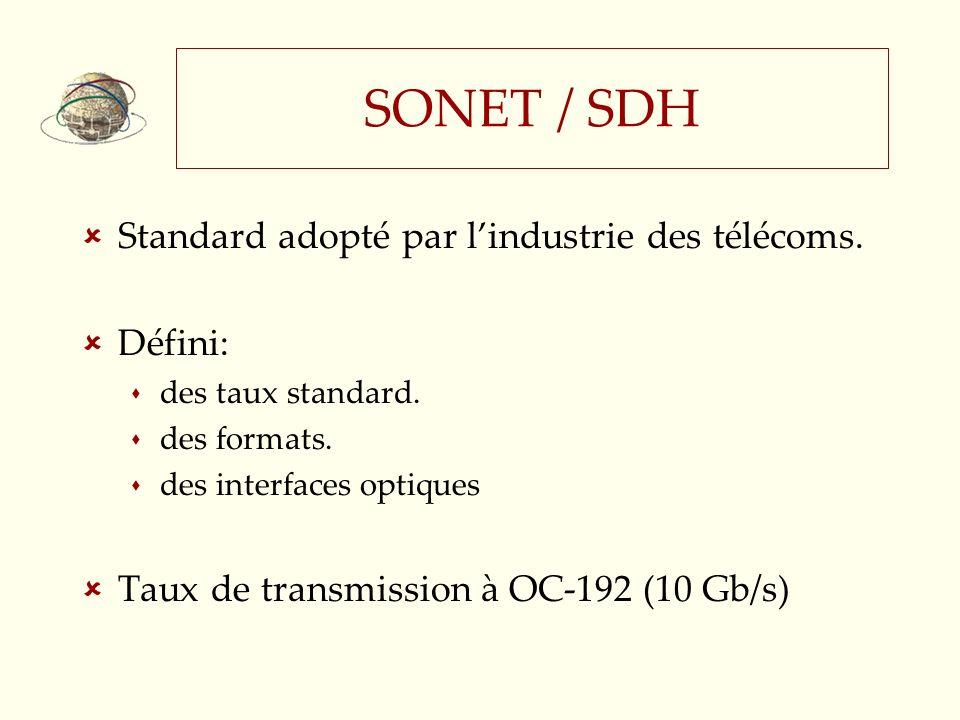 SONET / SDH Standard adopté par l'industrie des télécoms. Défini: