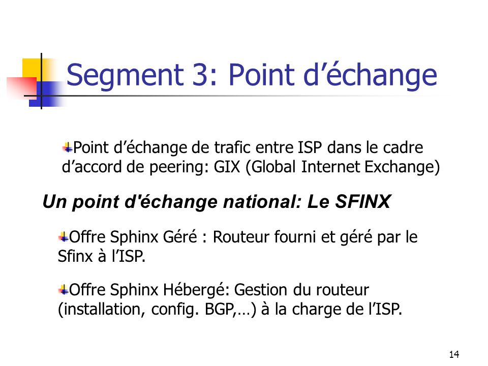 Segment 3: Point d'échange