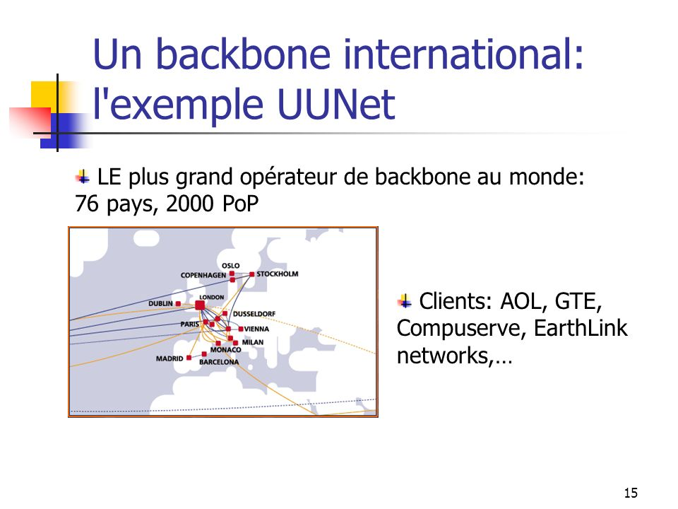 Un backbone international: l exemple UUNet