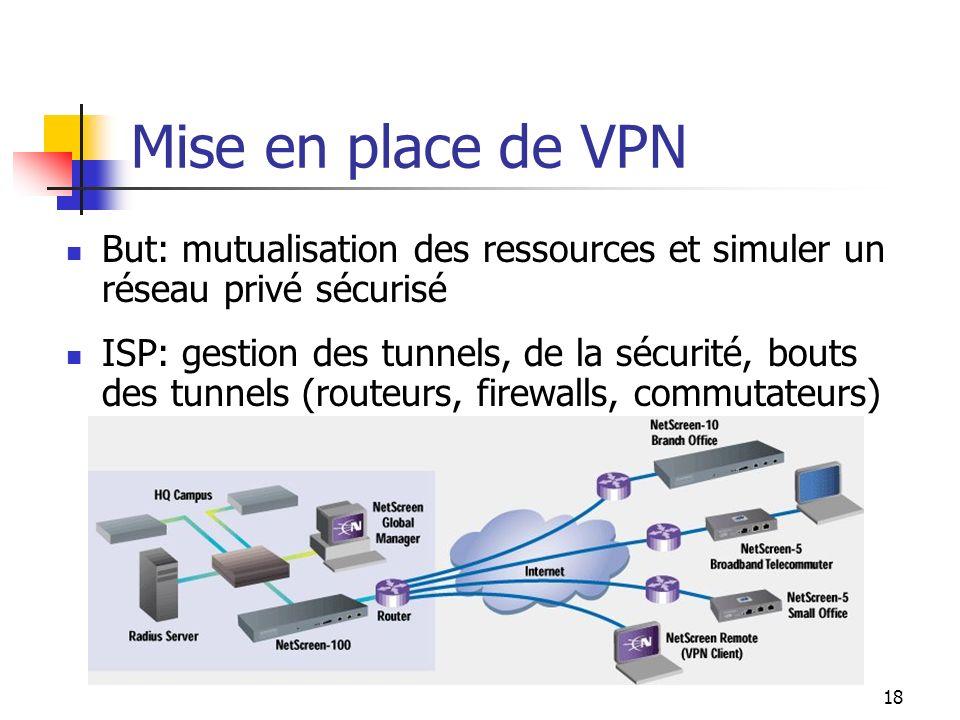 Mise en place de VPN But: mutualisation des ressources et simuler un réseau privé sécurisé.