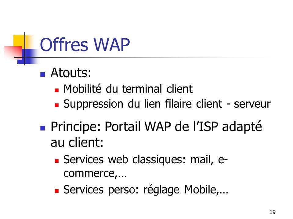 Offres WAP Atouts: Principe: Portail WAP de l'ISP adapté au client: