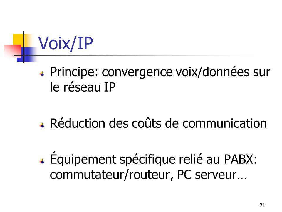 Voix/IP Principe: convergence voix/données sur le réseau IP
