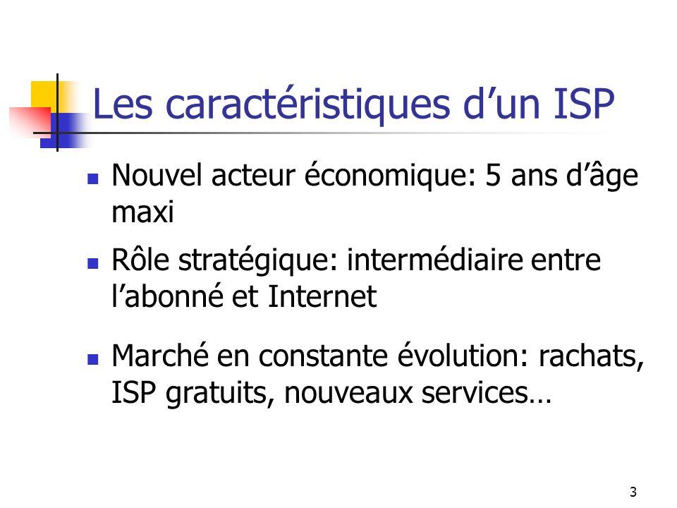Les caractéristiques d'un ISP