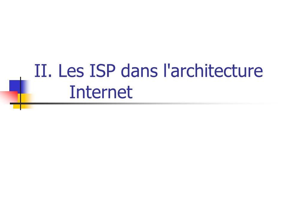 II. Les ISP dans l architecture Internet