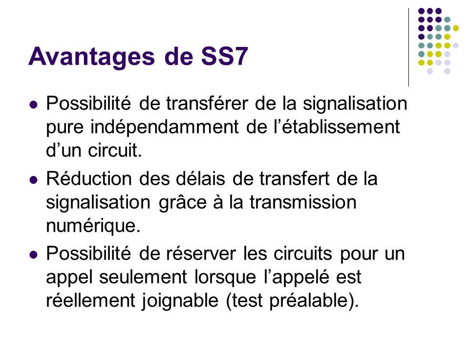 Avantages de SS7 Possibilité de transférer de la signalisation pure indépendamment de l'établissement d'un circuit.