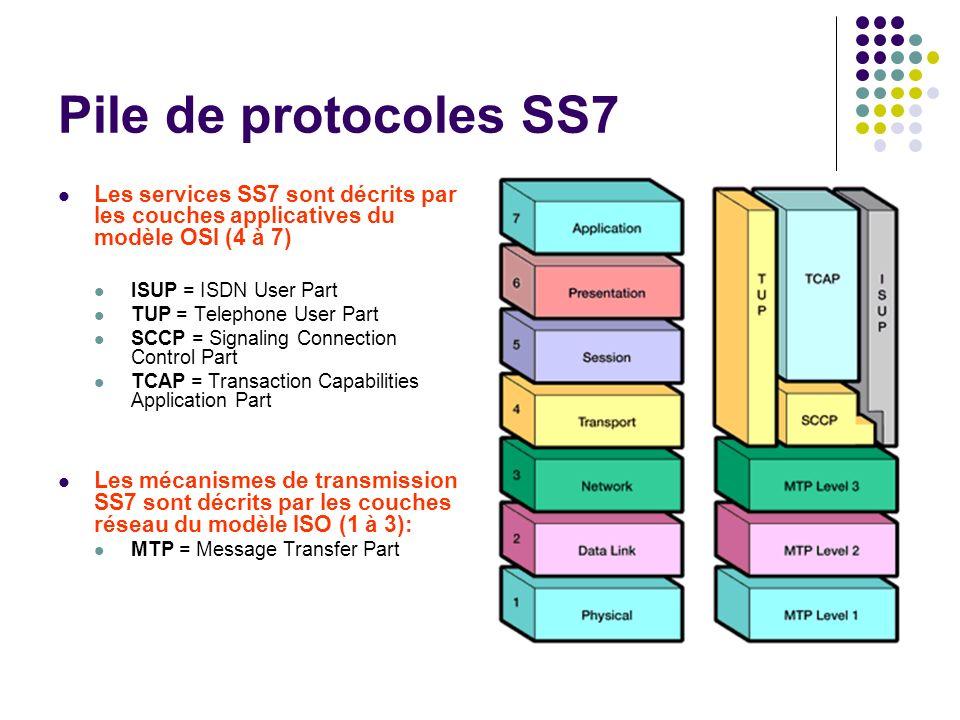 Pile de protocoles SS7 Les services SS7 sont décrits par les couches applicatives du modèle OSI (4 à 7)