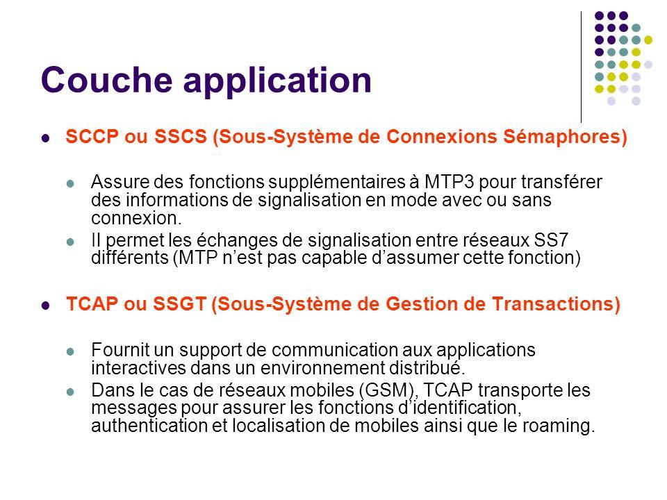Couche application SCCP ou SSCS (Sous-Système de Connexions Sémaphores)