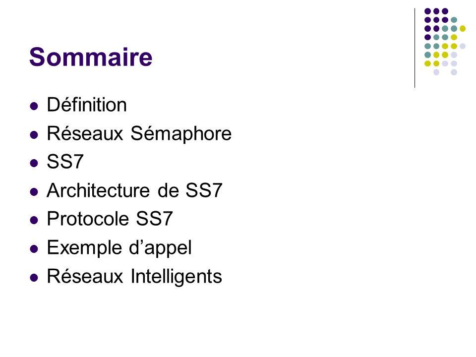 Sommaire Définition Réseaux Sémaphore SS7 Architecture de SS7