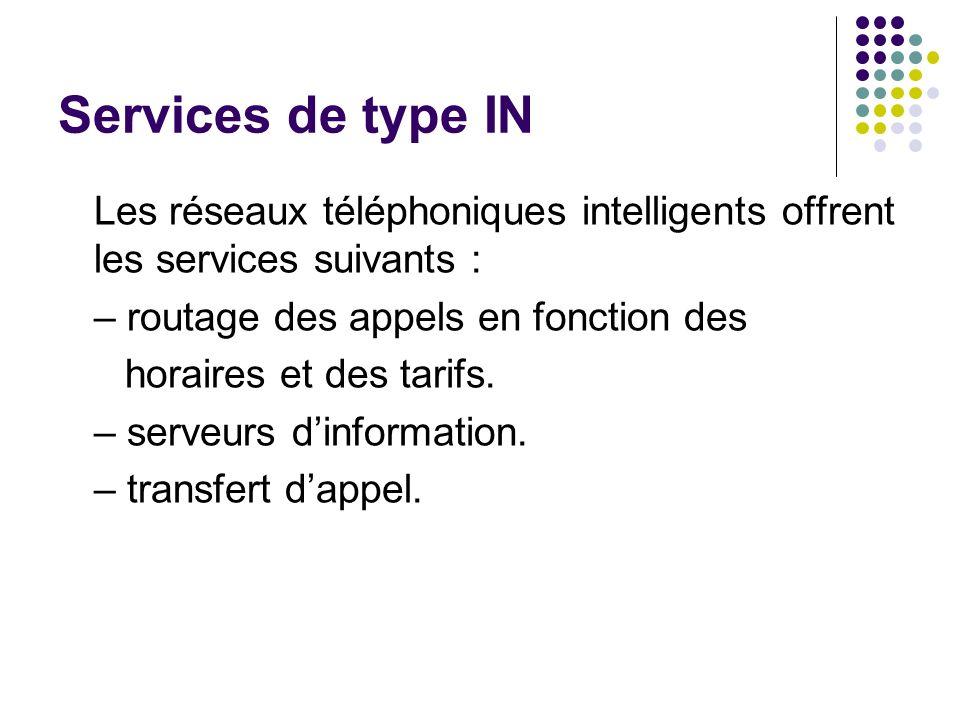 Services de type IN Les réseaux téléphoniques intelligents offrent les services suivants : – routage des appels en fonction des.