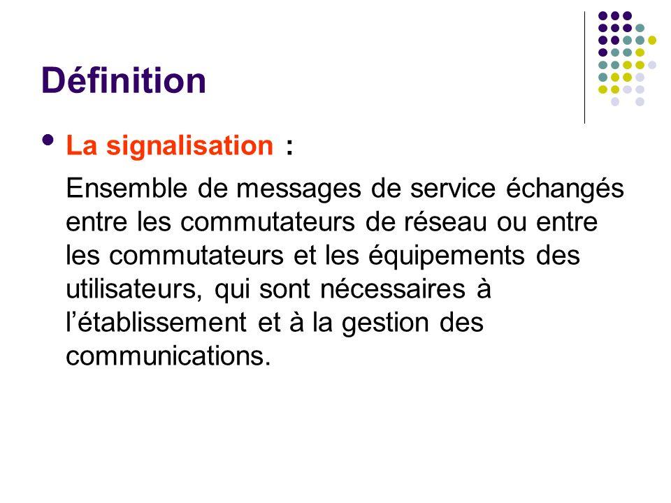 Définition La signalisation :