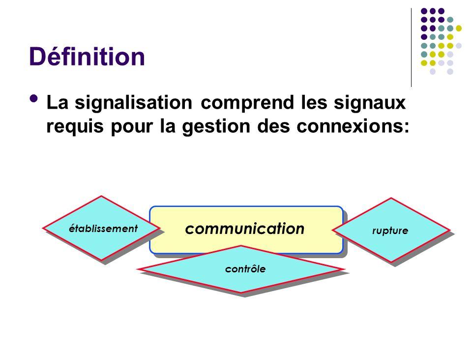 Définition La signalisation comprend les signaux requis pour la gestion des connexions: communication.