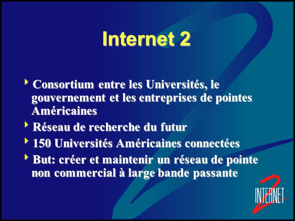 Internet 2Consortium entre les Universités, le gouvernement et les entreprises de pointes Américaines.