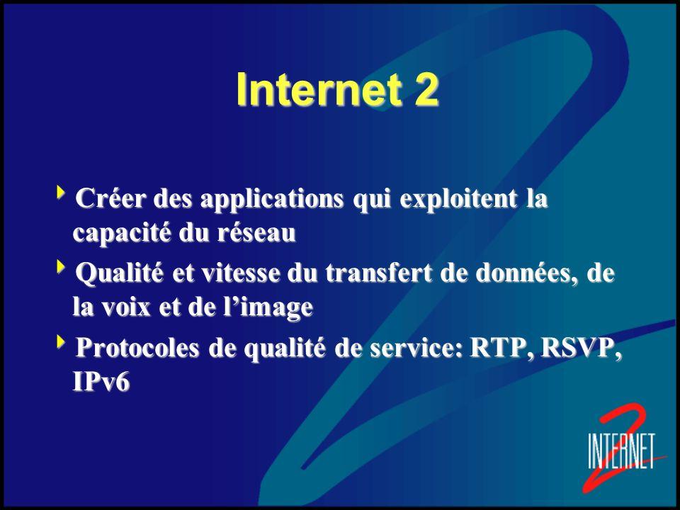 Internet 2 Créer des applications qui exploitent la capacité du réseau