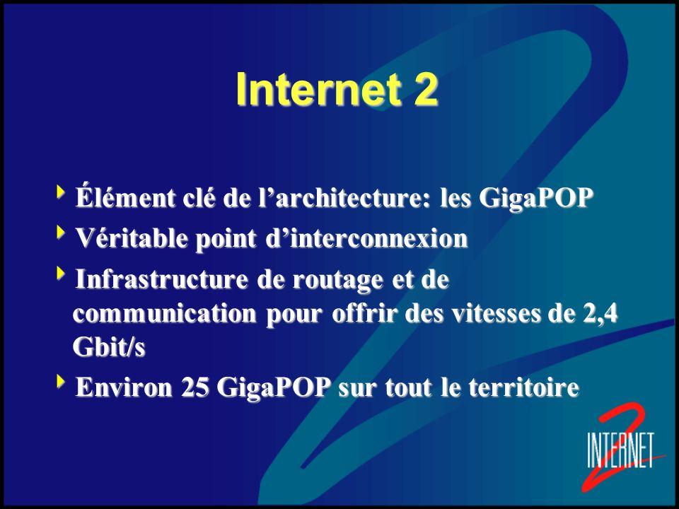 Internet 2 Élément clé de l'architecture: les GigaPOP