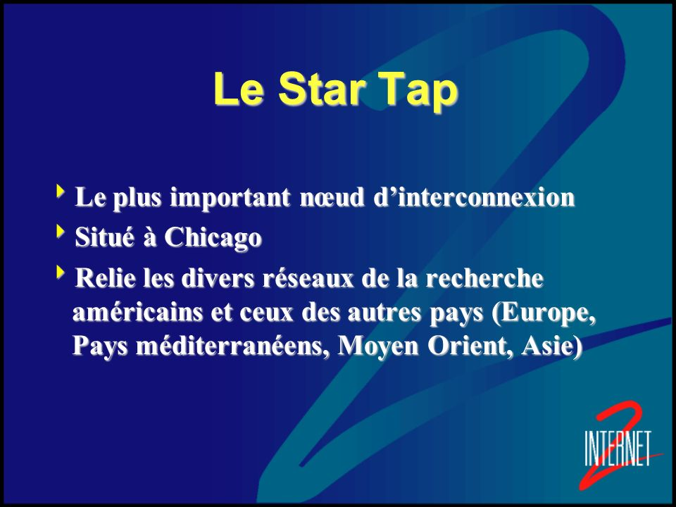 Le Star Tap Le plus important nœud d'interconnexion Situé à Chicago