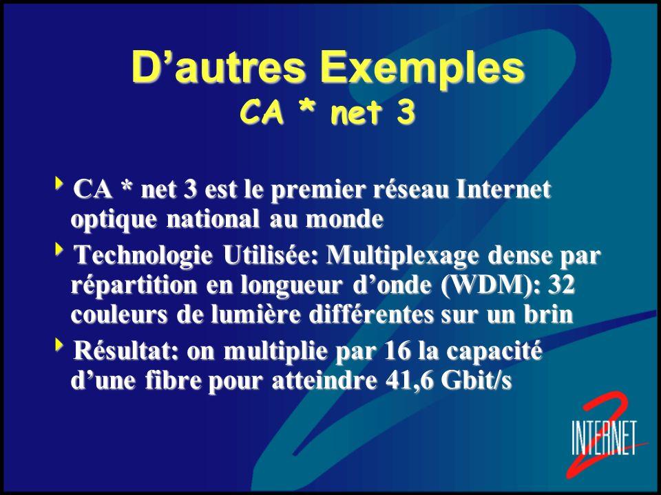 D'autres Exemples CA * net 3