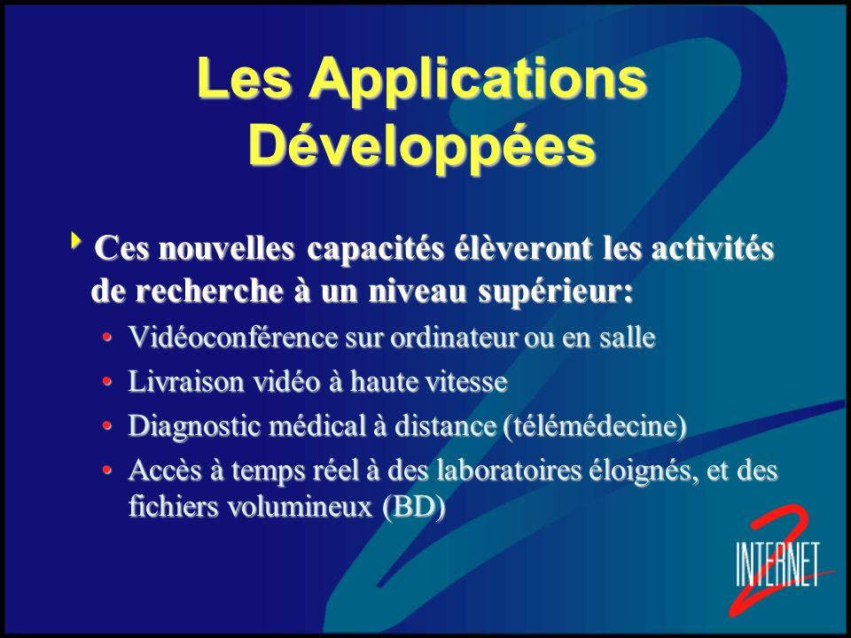 Les Applications Développées