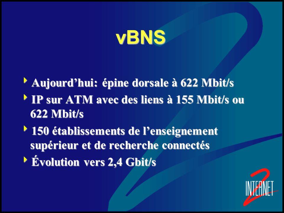 vBNS Aujourd'hui: épine dorsale à 622 Mbit/s