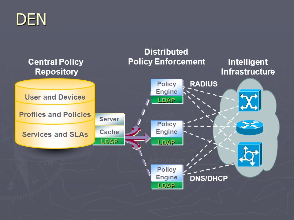 Intelligent Infrastructure Central Policy Repository