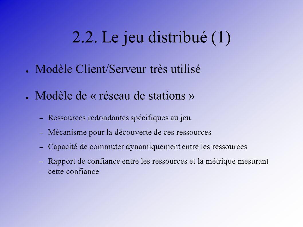 2.2. Le jeu distribué (1) Modèle Client/Serveur très utilisé