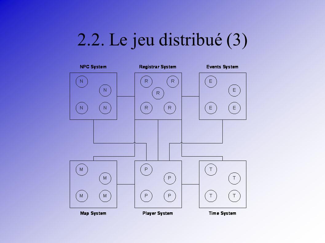 2.2. Le jeu distribué (3)
