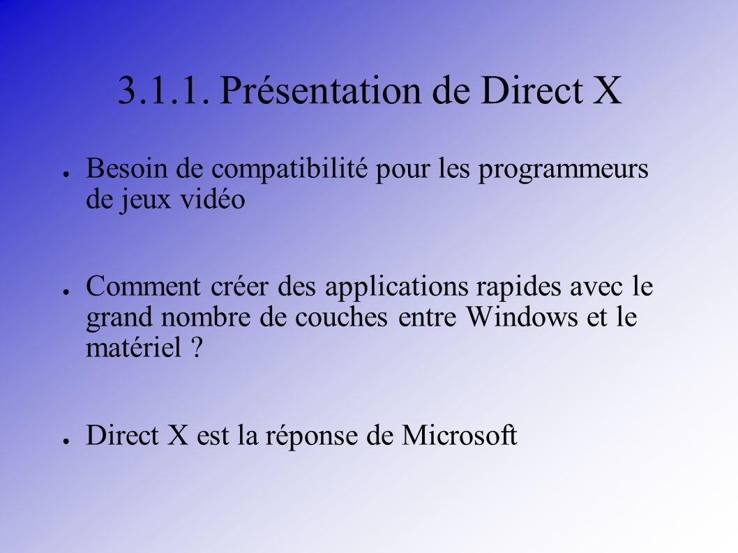 3.1.1. Présentation de Direct X