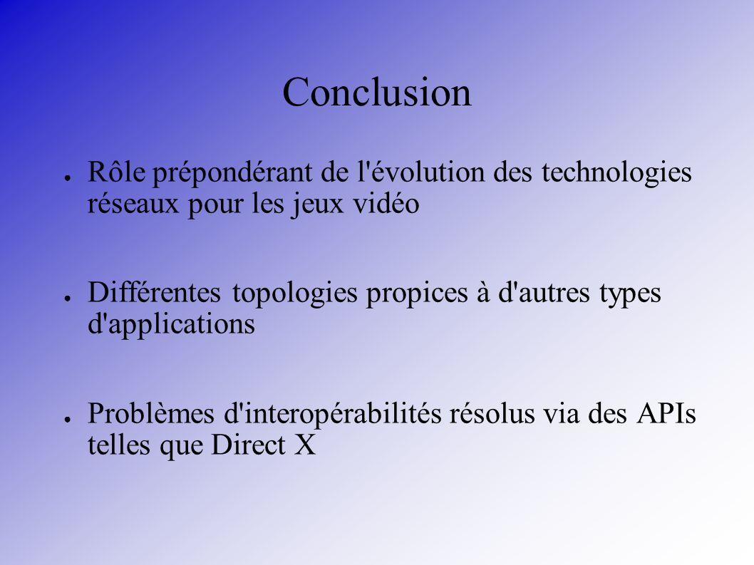 Conclusion Rôle prépondérant de l évolution des technologies réseaux pour les jeux vidéo.