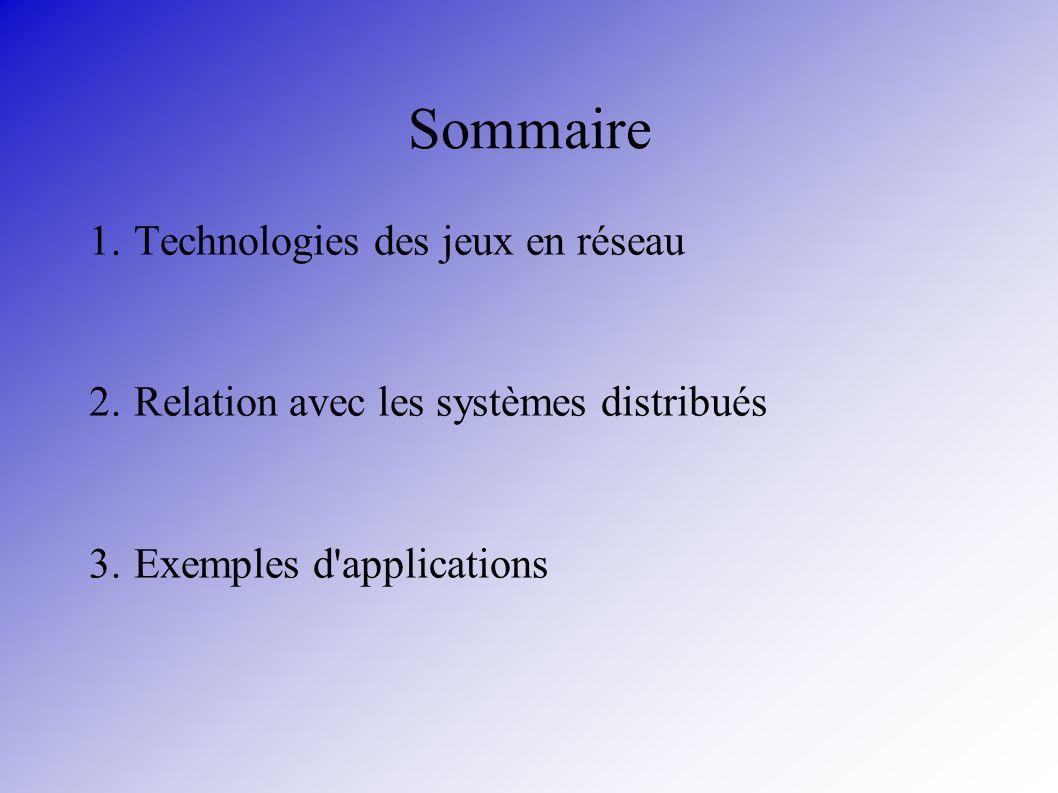 Sommaire Technologies des jeux en réseau