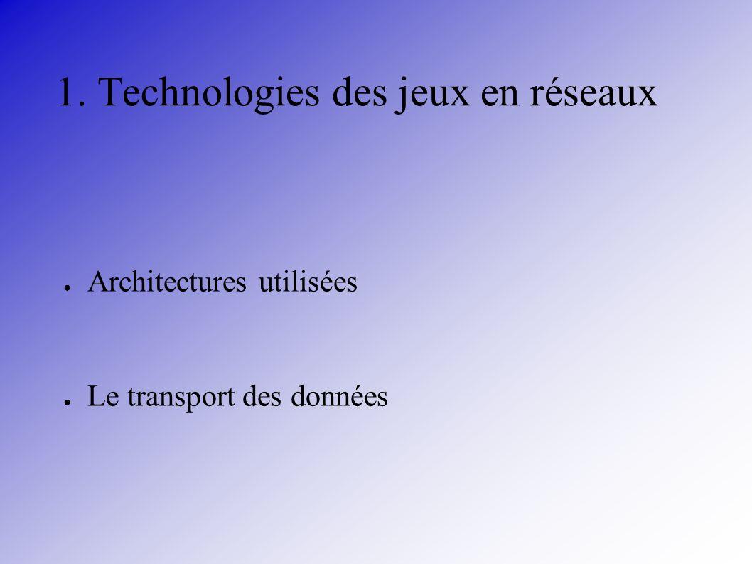 1. Technologies des jeux en réseaux