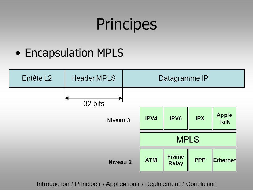 Principes Encapsulation MPLS MPLS Entête L2 Header MPLS Datagramme IP