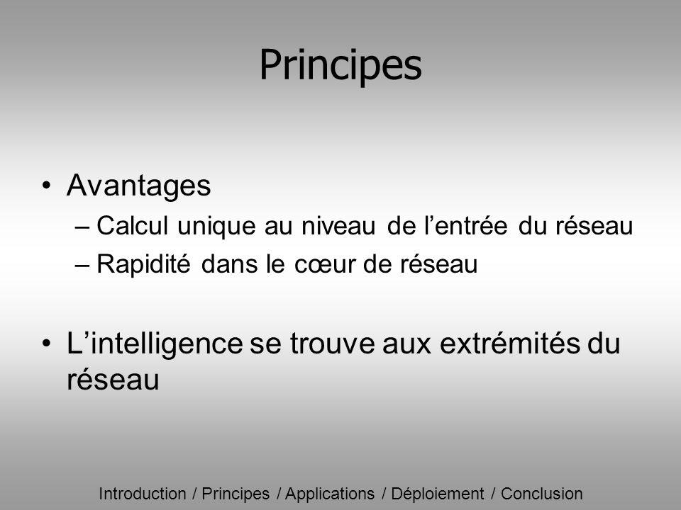 Principes Avantages L'intelligence se trouve aux extrémités du réseau