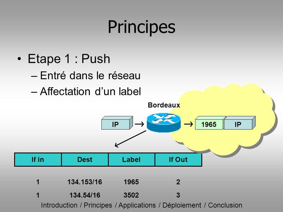 Principes Etape 1 : Push Entré dans le réseau Affectation d'un label