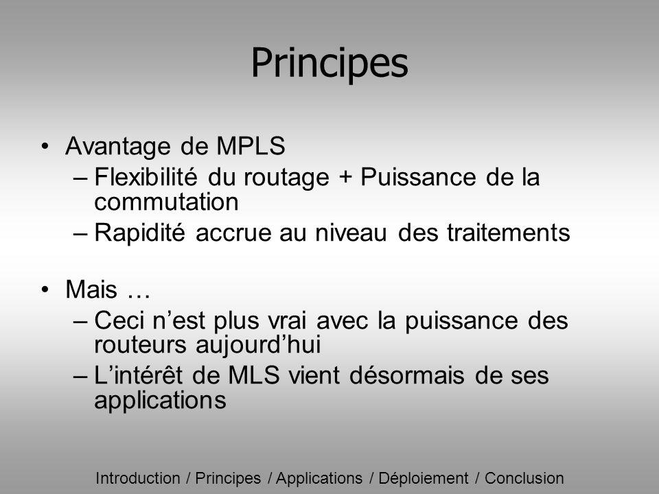 Principes Avantage de MPLS