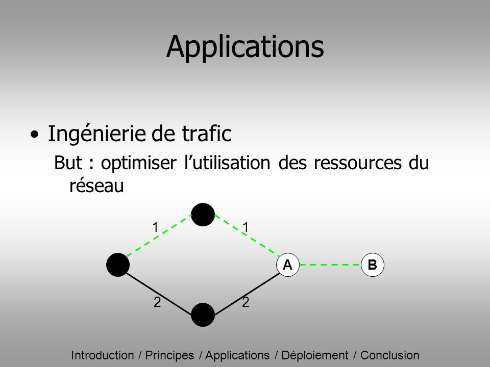 Applications Ingénierie de trafic