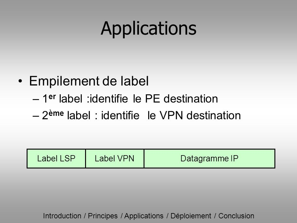 Applications Empilement de label