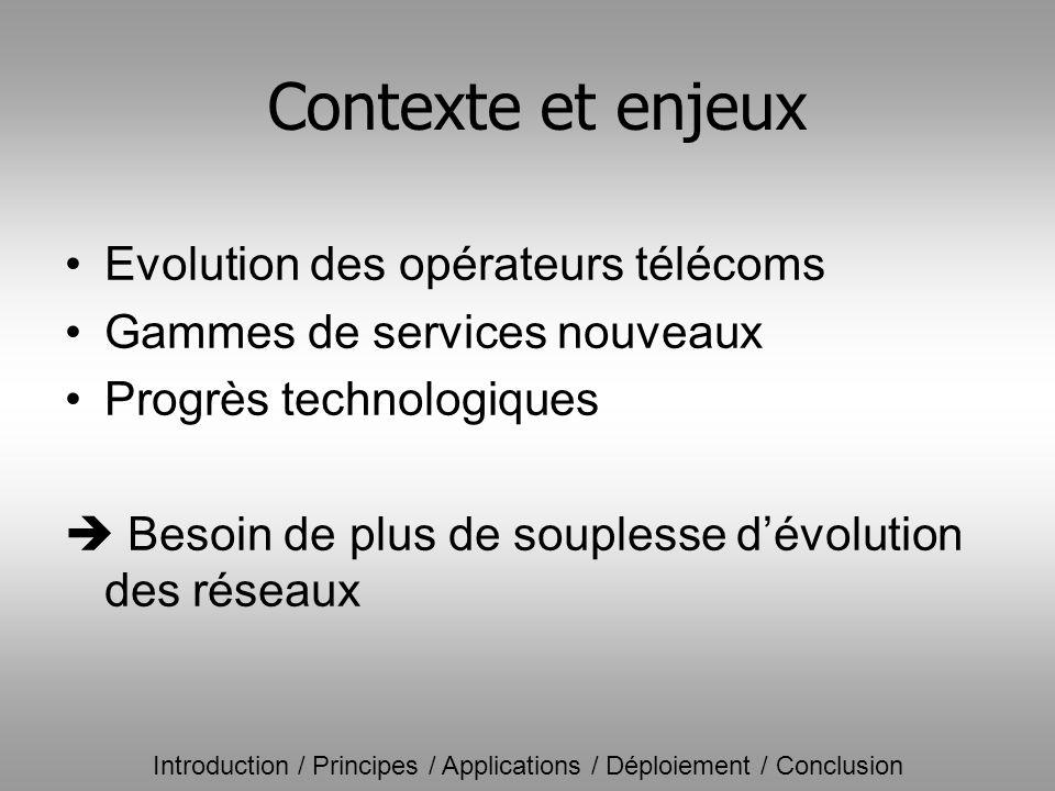 Contexte et enjeux Evolution des opérateurs télécoms