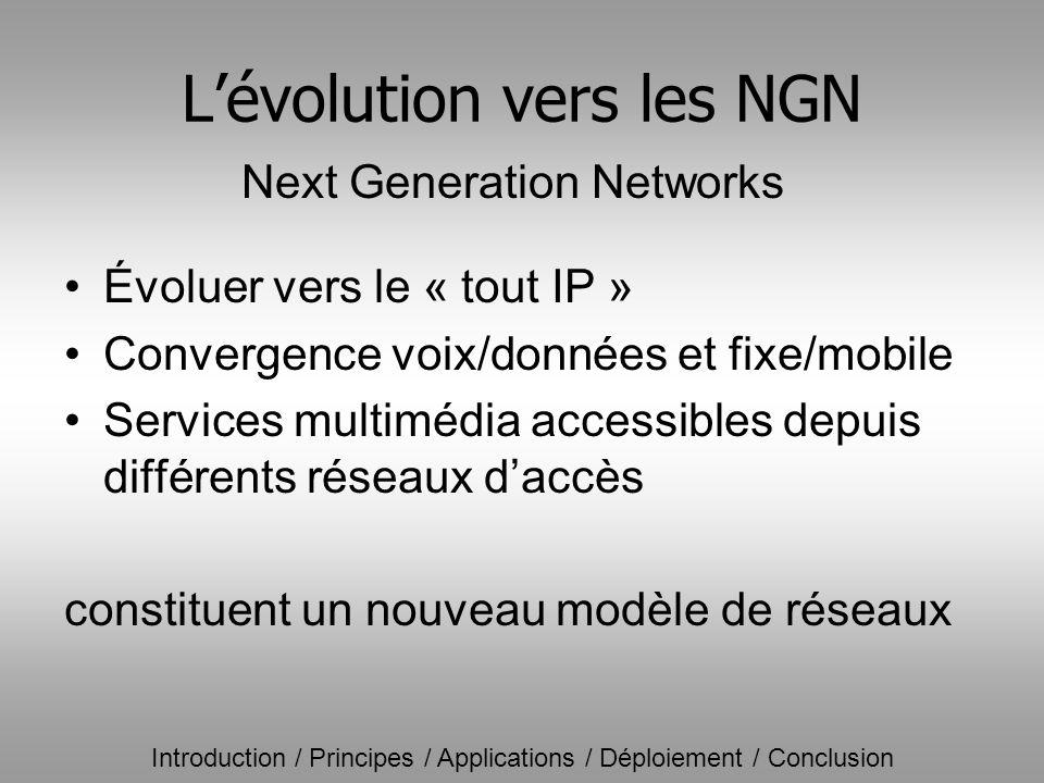 L'évolution vers les NGN