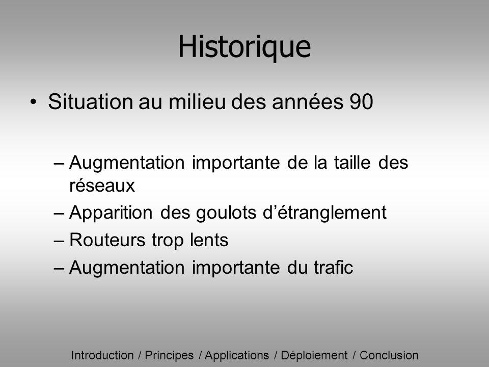 Historique Situation au milieu des années 90