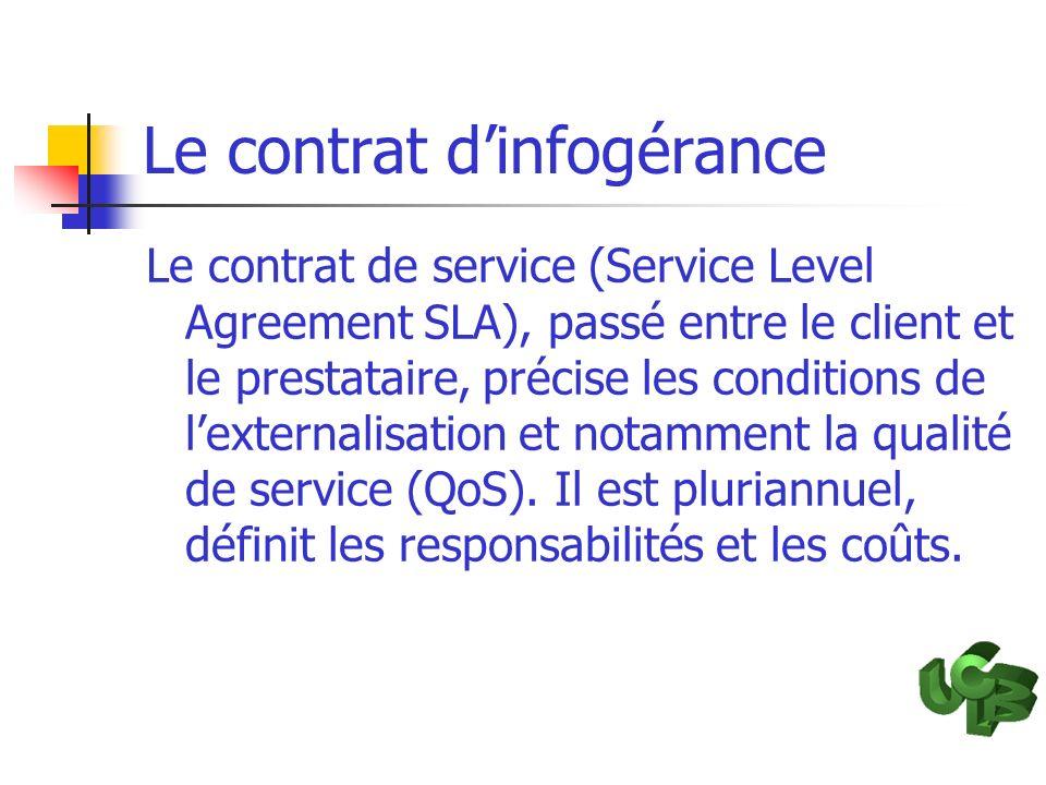 Le contrat d'infogérance
