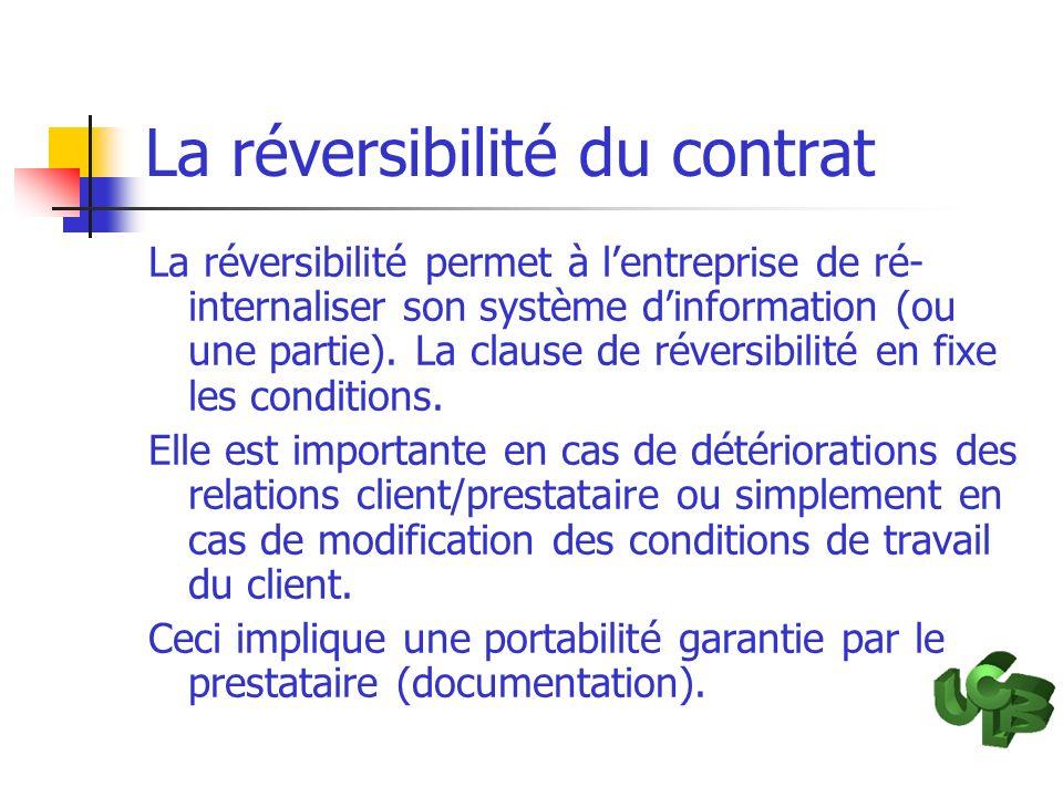 La réversibilité du contrat