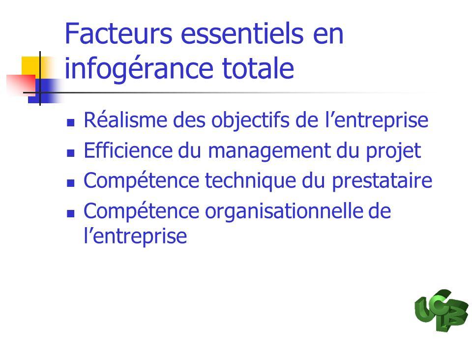 Facteurs essentiels en infogérance totale