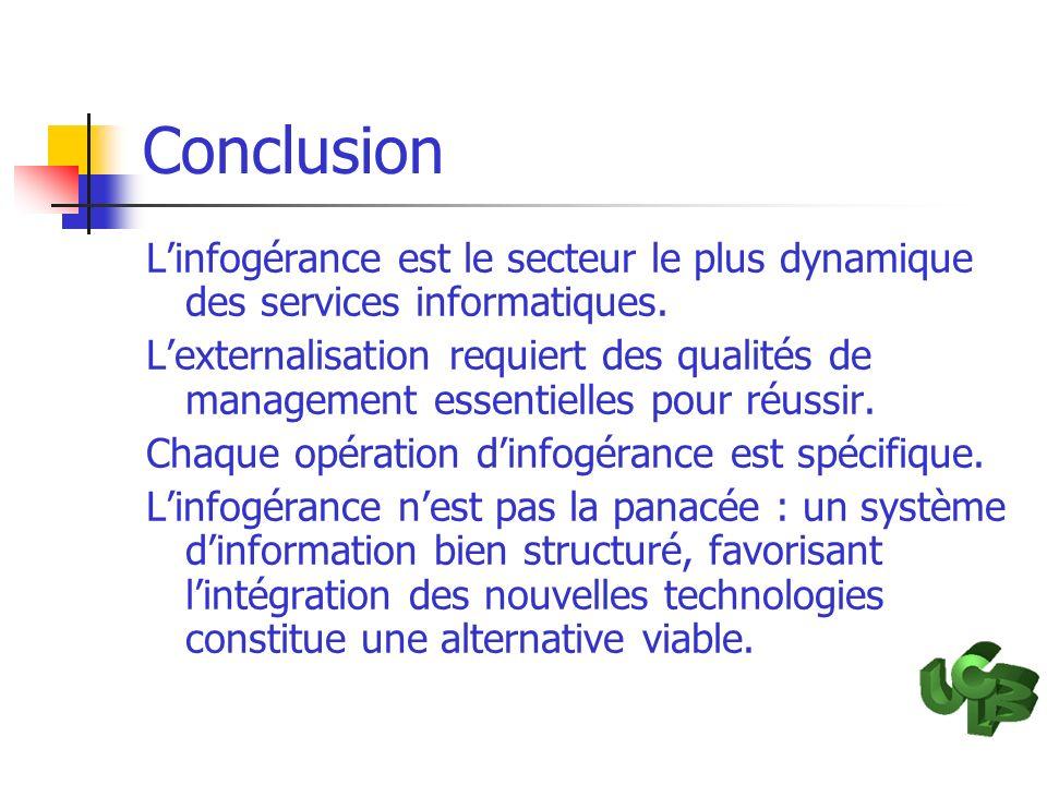 Conclusion L'infogérance est le secteur le plus dynamique des services informatiques.