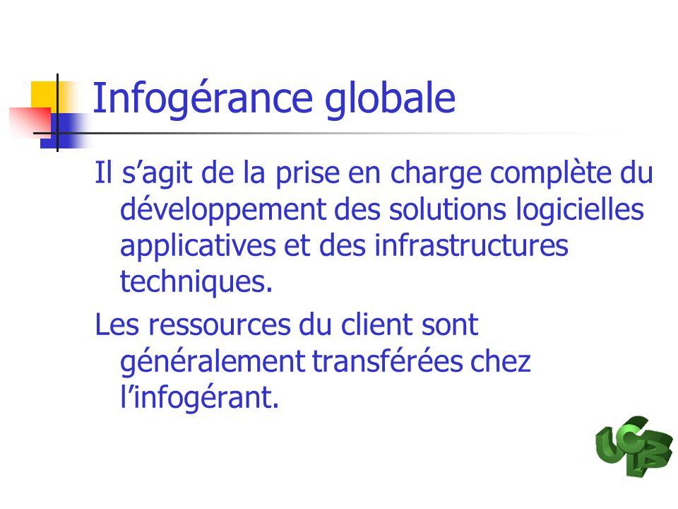 Infogérance globale