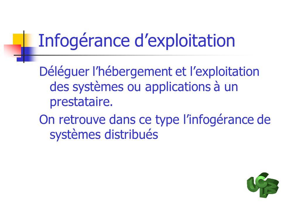 Infogérance d'exploitation