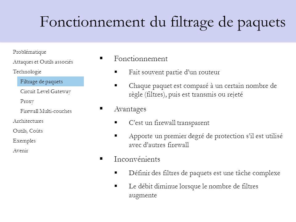 Fonctionnement du filtrage de paquets