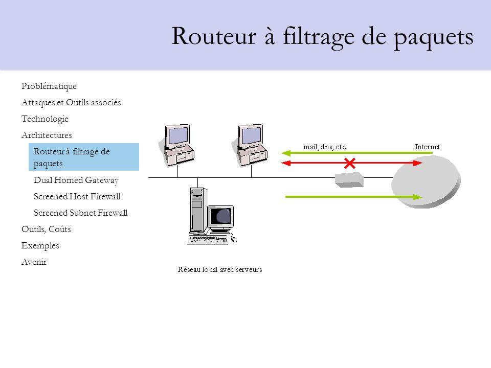 Routeur à filtrage de paquets