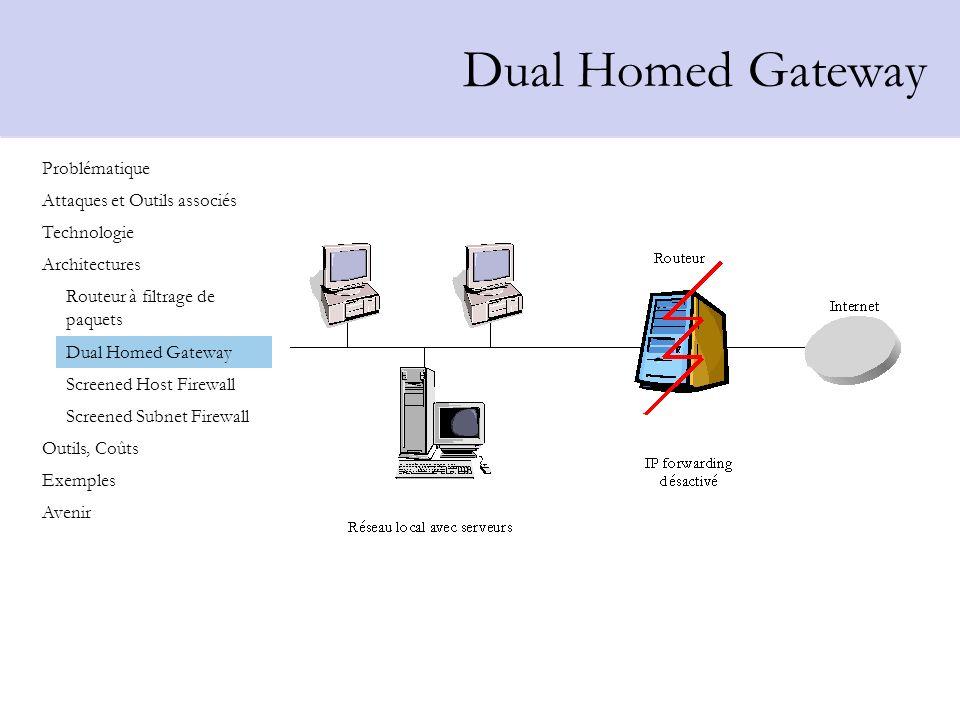 Dual Homed Gateway Problématique Attaques et Outils associés